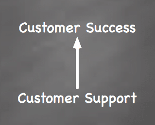 Moving Beyond Customer Support: Focusing on Customer Success
