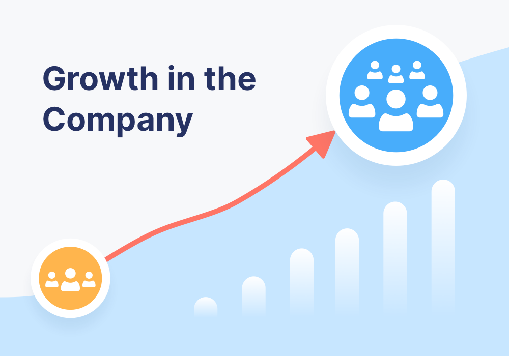 Scale your center training program for company growth