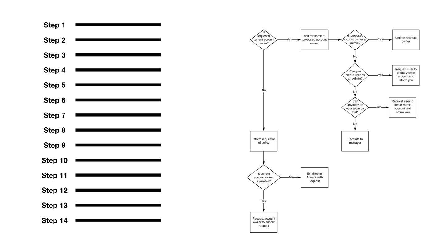 Complex Processes.001