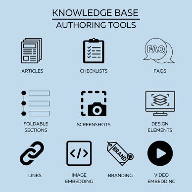 Knowledge Base Authoring Tools