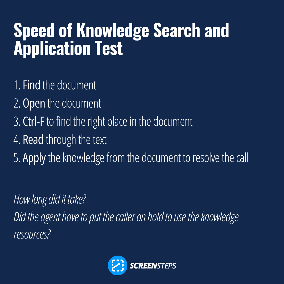 Speed of Knowledge Application Test