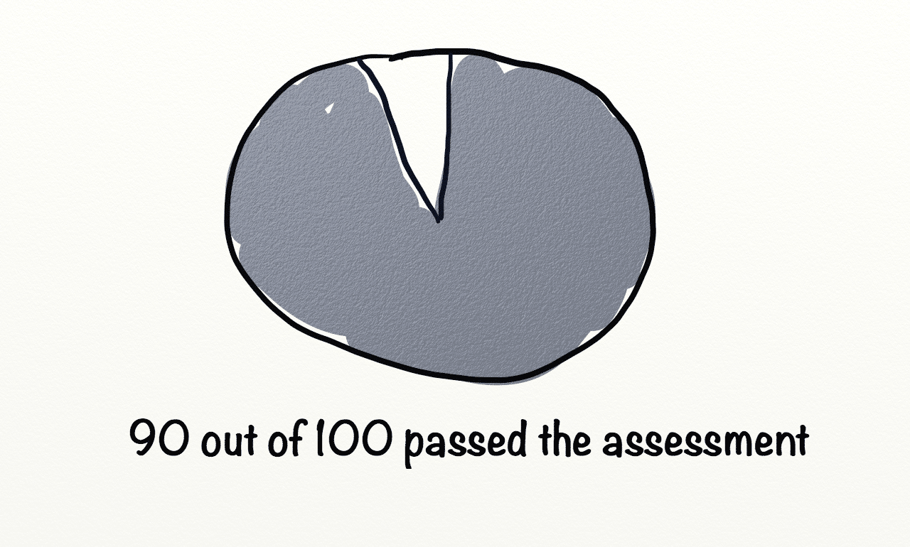After Assessment Passing.png